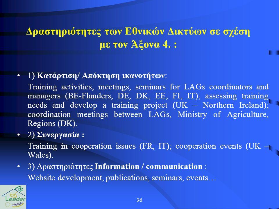 36 Δραστηριότητες των Εθνικών Δικτύων σε σχέση με τον Άξονα 4. : 1) Κατάρτιση/ Απόκτηση ικανοτήτων: Training activities, meetings, seminars for LAGs c