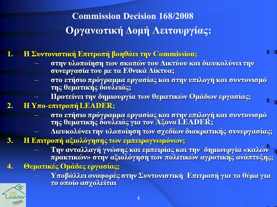 5 Συντονιστική Επιτροπή - Coordination Committee 69 μέλη: –27 από τις Δημόσιες Αρχές –27 από τα Εθνικά Αγροτικά Δίκτυα –12 από σχετικούς ευρωπαϊκούς φορείς/οργανισμούς –2 από την Υποεπιτροπή LEADER –1 από ευρωπαϊκό φορέα/οργανισμό των ΟΤΔ