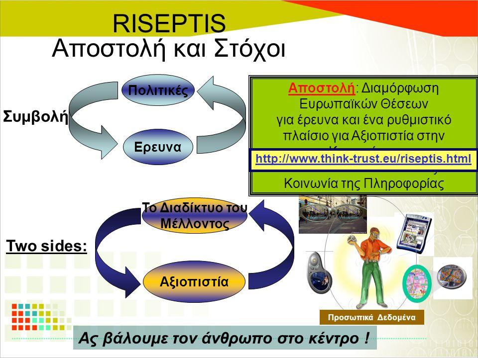 RISEPTIS Αποστολή και Στόχοι Συμβολή: Πολιτικές Ερευνα Two sides: Το Διαδίκτυο του Μέλλοντος Αξιοπιστία Ας βάλουμε τον άνθρωπο στο κέντρο ! Προσωπικά