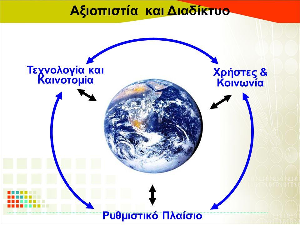Αξιοπιστία και Διαδίκτυο Χρήστες & Κοινωνία Ρυθμιστικό Πλαίσιο Τεχνολογία και Καινοτομία