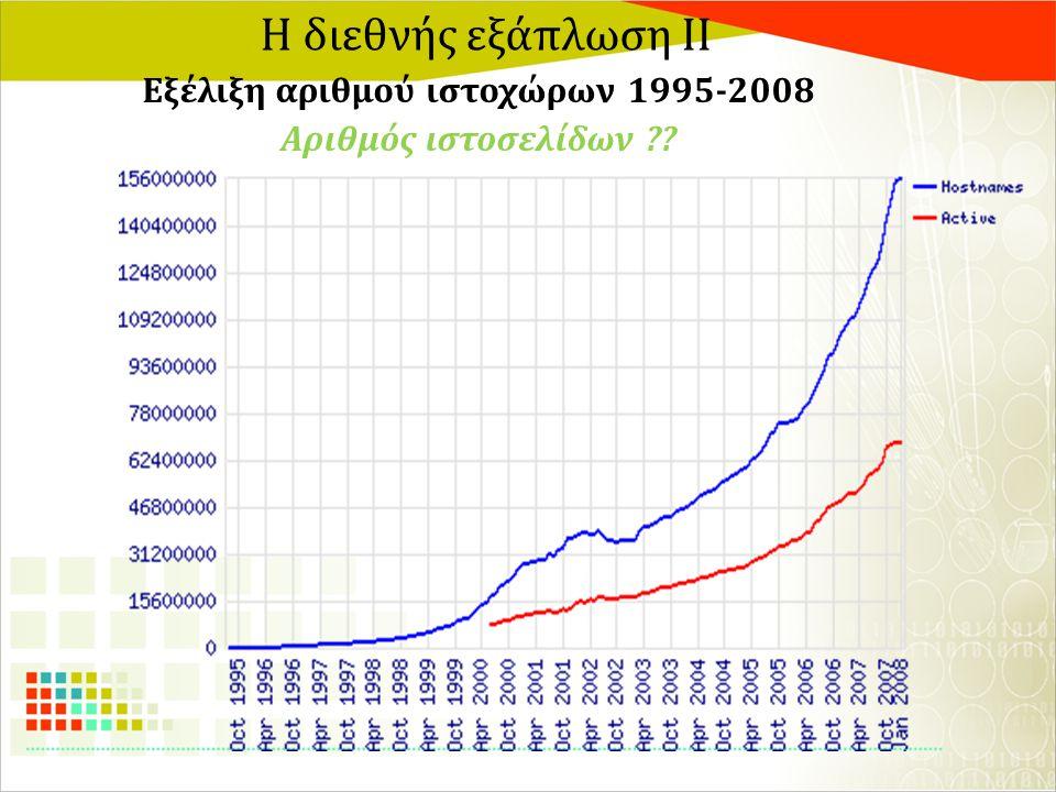 Η διεθνής εξάπλωση ΙΙ Εξέλιξη αριθμού ιστοχώρων 1995-2008 Αριθμός ιστοσελίδων ??