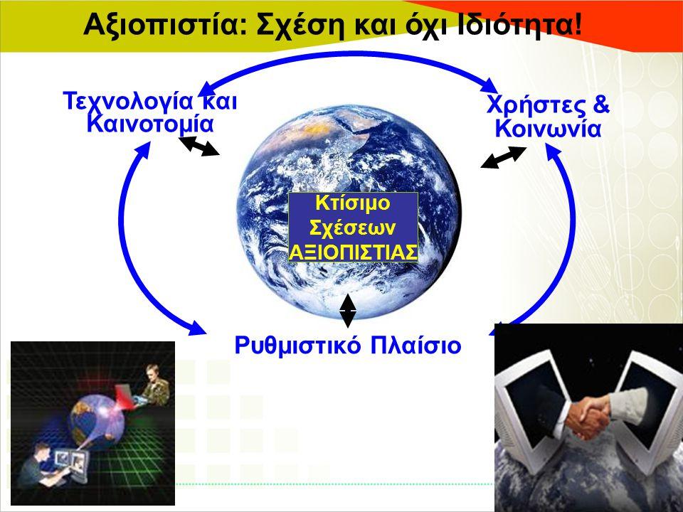 Κτίσιμο Σχέσεων ΑΞΙΟΠΙΣΤΙΑΣ Αξιοπιστία: Σχέση και όχι Ιδιότητα! Χρήστες & Κοινωνία Ρυθμιστικό Πλαίσιο Τεχνολογία και Καινοτομία