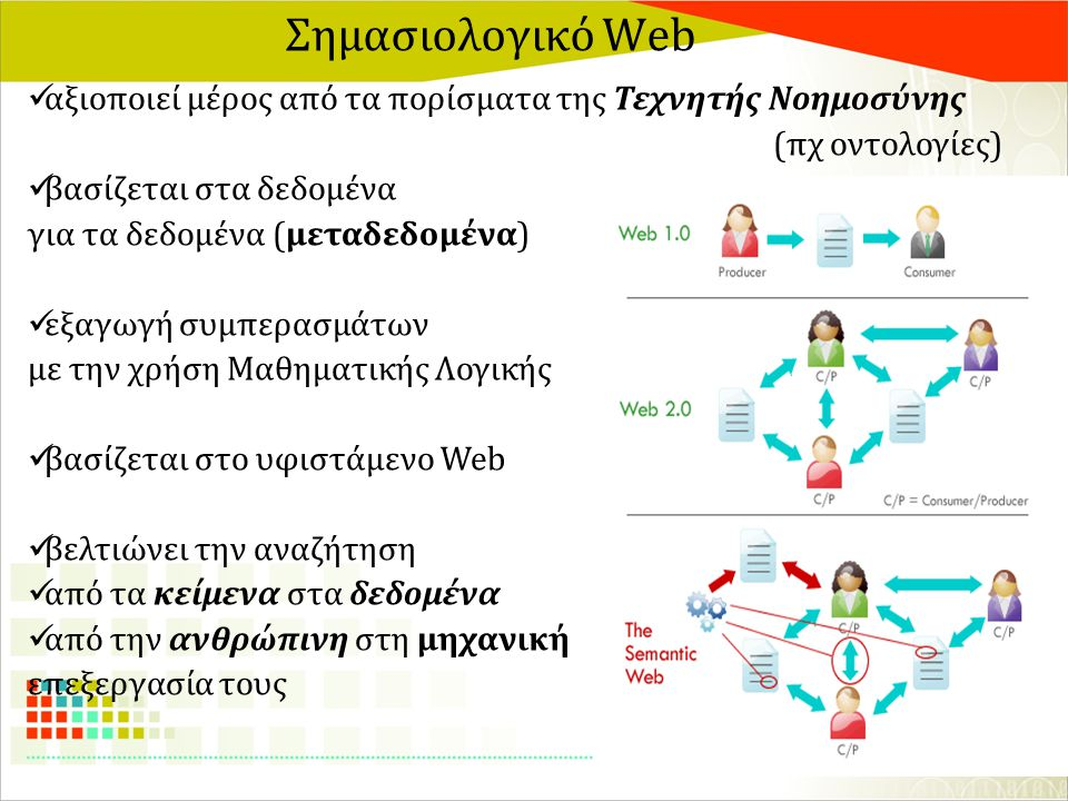 Σημασιολογικό Web αξιοποιεί μέρος από τα πορίσματα της Τεχνητής Νοημοσύνης (πχ οντολογίες) βασίζεται στα δεδομένα για τα δεδομένα (μεταδεδομένα) εξαγω