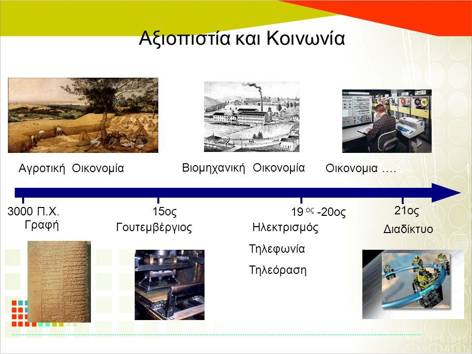 Αξιοπιστία και Κοινωνία 21ος Βιομηχανική Οικονομία 19 ος -20ος 15ος Γουτεμβέργιος Αγροτική Οικονομία Γραφή 3000 Π.Χ. Ηλεκτρισμός Τηλεφωνία Τηλεόραση Ο