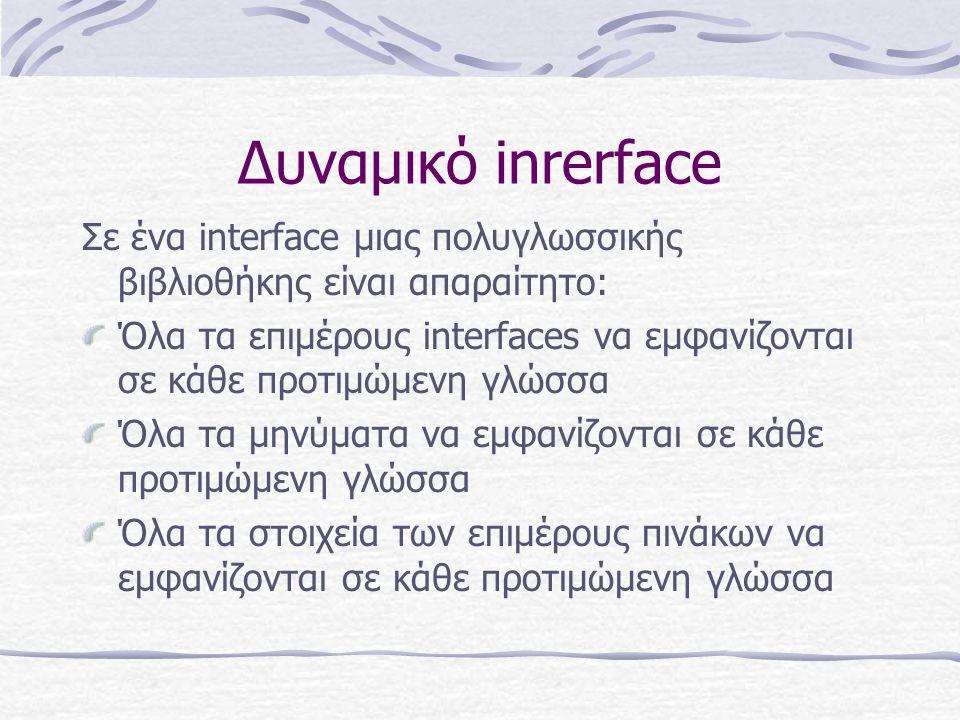 Απαιτήσεις εφαρμογής για μια πολυγλωσσική ψηφιακή βιβλιοθήκη Αναγνώριση, χειρισμός και εμφάνιση των διάφορων περιεχόμενων γλωσσών.