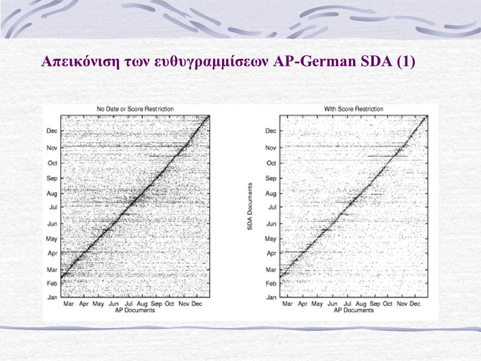 Ευθυγράμμιση συλλογών AP – German SDA Χρήση όρων «μετρίας» συχνότητας Χρήση wordlist (Απλοποιημένο λεξικό) Χρήση τεχνικής Thresholding (Κατώτατου ορίου ή κατωφλίου) Χρήση τεχνικής Date normalization (Κανονικοποίησης ημερομηνίας )
