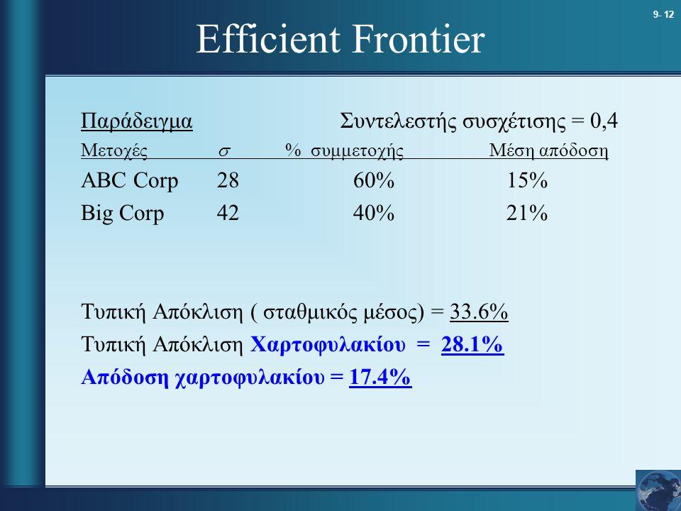 9- 12 Efficient Frontier Παράδειγμα Συντελεστής συσχέτισης = 0,4 Μετοχές  % συμμετοχήςΜέση απόδοση ABC Corp2860% 15% Big Corp42 40% 21% Τυπική Απόκλι