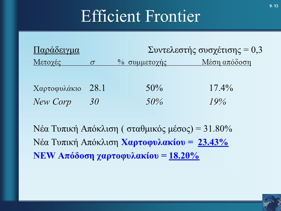 9- 14 Efficient Frontier A B Απόδοση Ρίσκο (  )