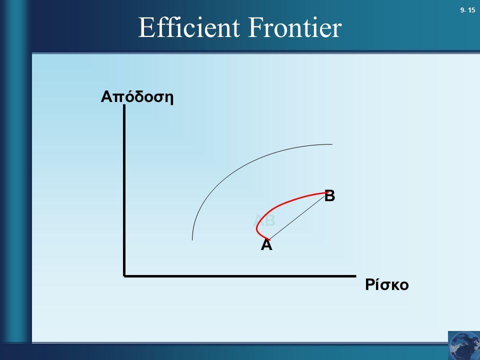 9- 15 Efficient Frontier A B Απόδοση Ρίσκο AB