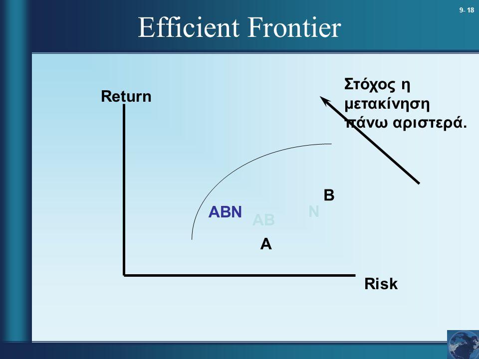 9- 18 Efficient Frontier A B N Return Risk AB Στόχος η μετακίνηση πάνω αριστερά. ABN
