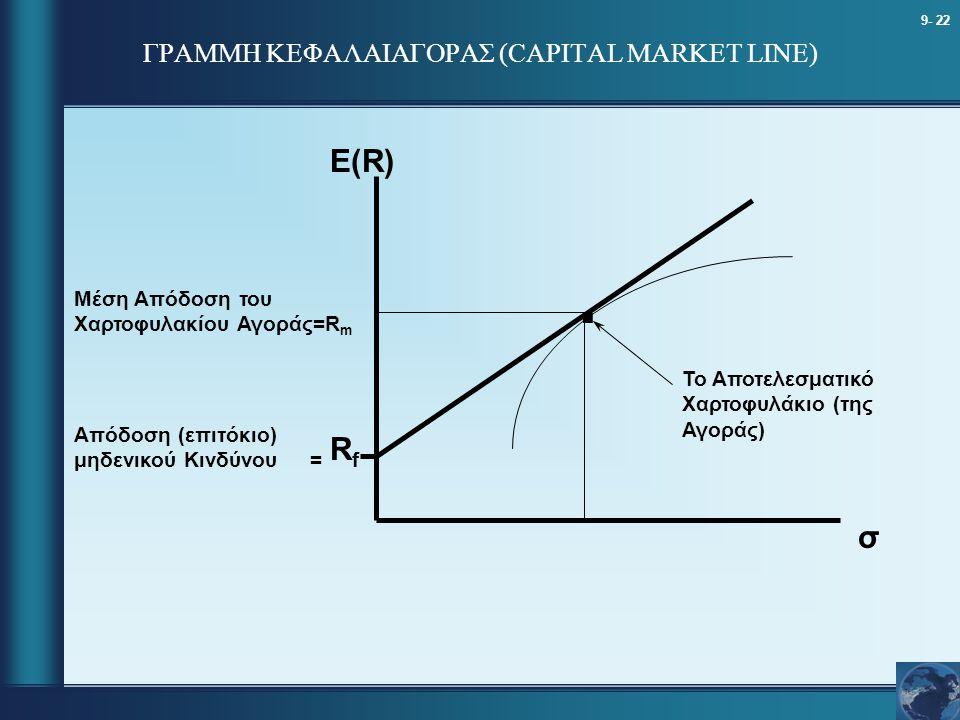 9- 22 ΓΡΑΜΜΗ ΚΕΦΑΛΑΙΑΓΟΡΑΣ (CAPITAL MARKET LINE) Ε(R) σ. RfRf Απόδοση (επιτόκιο) μηδενικού Κινδύνου = Το Αποτελεσματικό Χαρτοφυλάκιο (της Αγοράς) Μέση