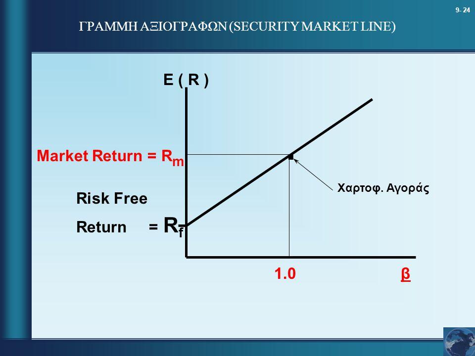 9- 24 ΓΡΑΜΜΗ ΑΞΙΟΓΡΑΦΩΝ (SECURITY MARKET LINE) E ( R ). RfRf Risk Free Return = Χαρτοφ. Αγοράς Market Return = R m β1.0