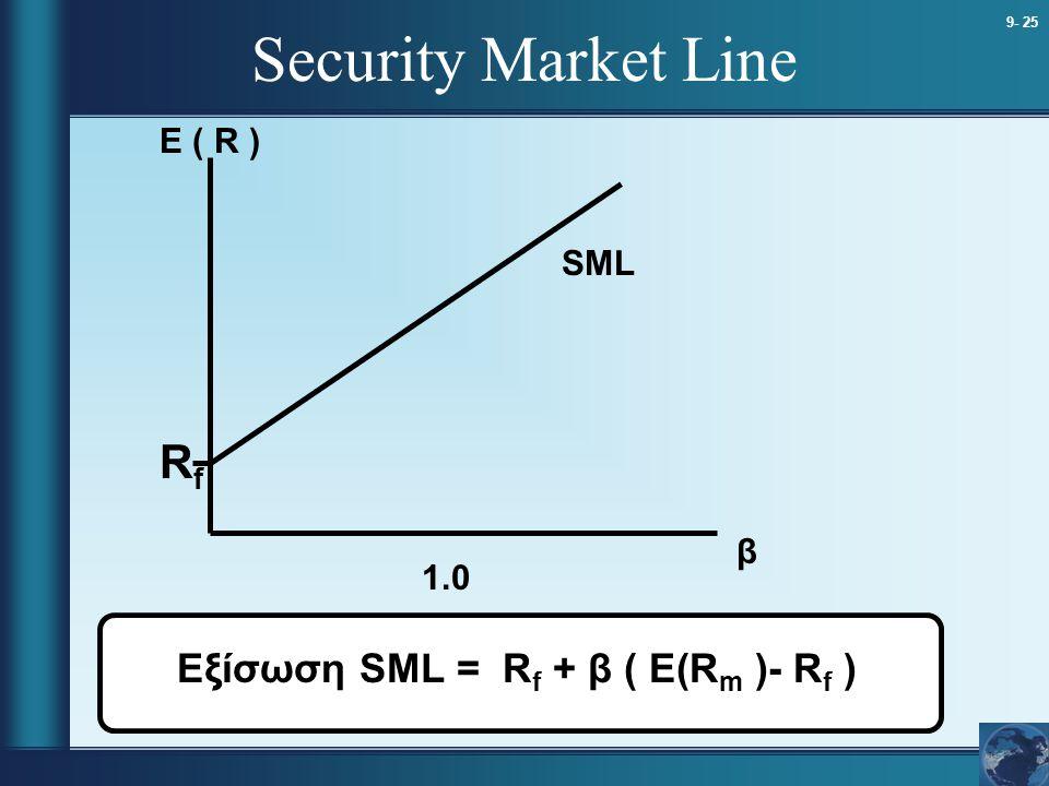 9- 25 Security Market Line Ε ( R ) β RfRf 1.0 SML Εξίσωση SML = R f + β ( Ε(R m )- R f )