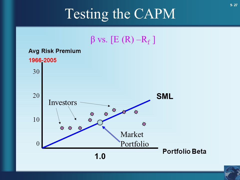 9- 28 Testing the CAPM High-minus low book-to-market R vs.
