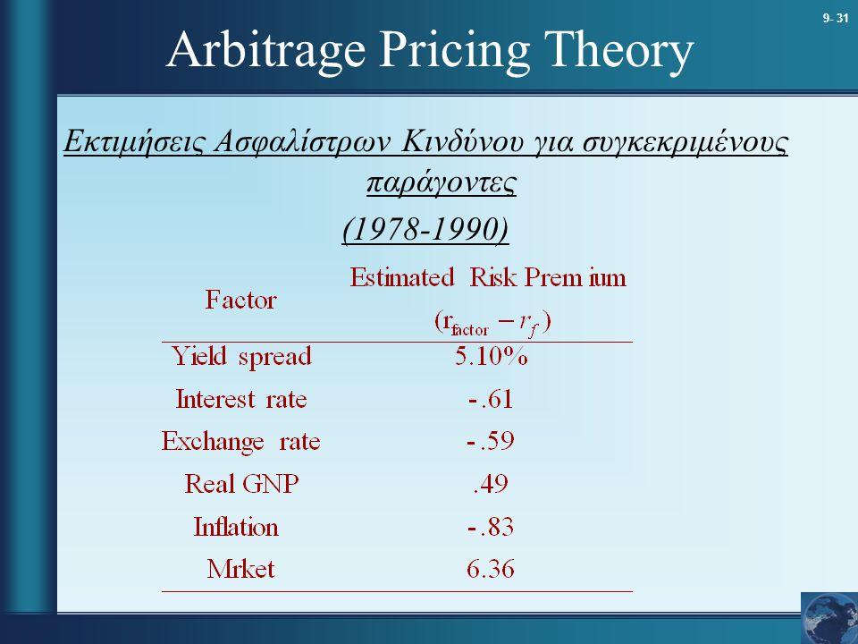 9- 31 Arbitrage Pricing Theory Εκτιμήσεις Ασφαλίστρων Κινδύνου για συγκεκριμένους παράγοντες (1978-1990)