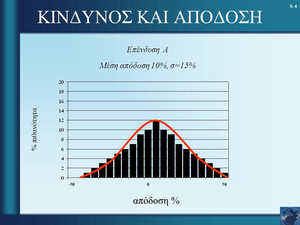 9- 4 ΚΙΝΔΥΝΟΣ ΚΑΙ ΑΠΟΔΟΣΗ Επένδυση A Μέση απόδοση 10%, σ=15% % πιθανότητα απόδοση %