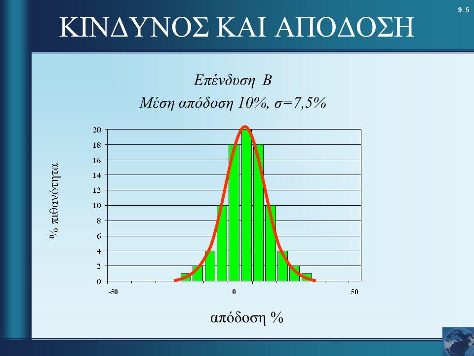 9- 5 ΚΙΝΔΥΝΟΣ ΚΑΙ ΑΠΟΔΟΣΗ Επένδυση Β Μέση απόδοση 10%, σ=7,5% % πιθανότητα απόδοση %