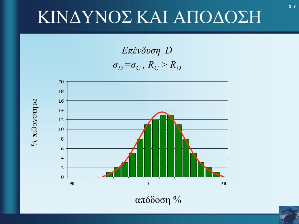 9- 7 ΚΙΝΔΥΝΟΣ ΚΑΙ ΑΠΟΔΟΣΗ Επένδυση D σ D =σ C, R C > R D % πιθανότητα απόδοση %