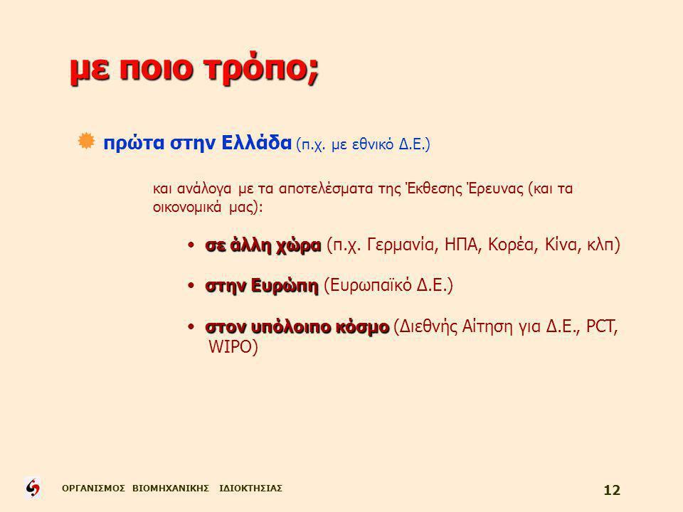 ΟΡΓΑΝΙΣΜΟΣ ΒΙΟΜΗΧΑΝΙΚΗΣ ΙΔΙΟΚΤΗΣΙΑΣ 12 με ποιο τρόπο;  πρώτα στην Ελλάδα (π.χ.