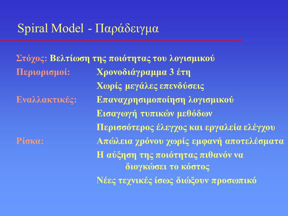 Spiral Model - Παράδειγμα Επίλυση ρίσκου:Επισκόπηση βιβλιογραφίας Πιλοτικό project Αναζήτηση reusable components Αξιολόγηση διαθέσιμων εργαλείων Εκπαίδευση προσωπικού Αποτελέσματα:Εμπειρία σε τυπικές μεθόδους περιορισμένη Δυσκολία στην αξιολόγηση της βελτίωσης Περιορισμένα εργαλεία Reusable components αλλά όχι εργαλεία Πλάνο:Διερεύνηση τεχνικών επαναχρησιμοποίησης Διερεύνηση με χρήση πιλοτικού project Συμφωνία:Χρηματοδότηση για άλλους 12 μήνες
