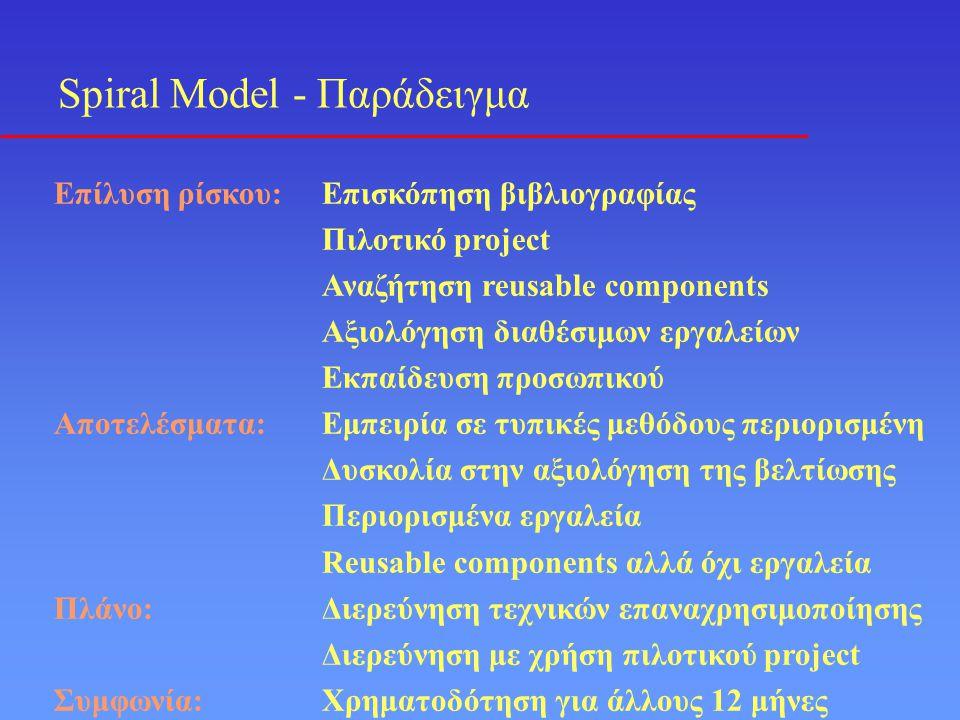 Case Study: The Microsoft Synchronize and Stabilize Process Φιλοσοφία: Αποσύνθεση έργων λογισμικού σε πολλές μικρές ομάδες που εργάζονται παράλληλα, ωστόσο συμπεριφέρονται ως μία μεγάλη ομάδα ανάπτυξης Στόχος: Πλεονεκτήματα γρήγορης και ελεγχόμενης ανάπτυξης γνωστών μοντέλων, και ταυτοχρόνως ελευθερία και αυτονομία στους προγραμματιστές εντός των ομάδων Cusumano and Selby 1995: Synchronize and Stabilize Ghezzi Planning Phase Vision Statement (στόχοι, προτεραιότητες) Specification document ( αρχιτεκτονική) Πρόγραμμα, προθεσμίες, ομάδες 30% των αρχικών απαιτήσεων τροποποιείται