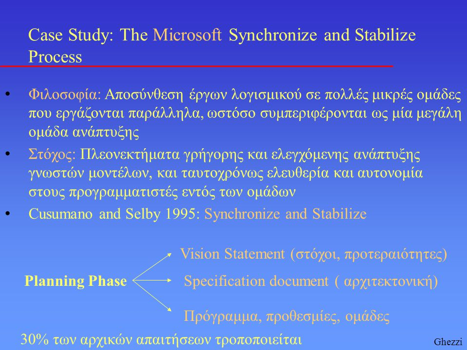 Case Study: The Microsoft Synchronize and Stabilize Process Κάθε ομάδα αποτελείται από δύο σύνολα ατόμων: Developers και Testers Συνεχής έλεγχος, Παράλληλη ανάπτυξη εντός ομάδος και μεταξύ ομάδων Συγχρονισμός: Daily synchronization.
