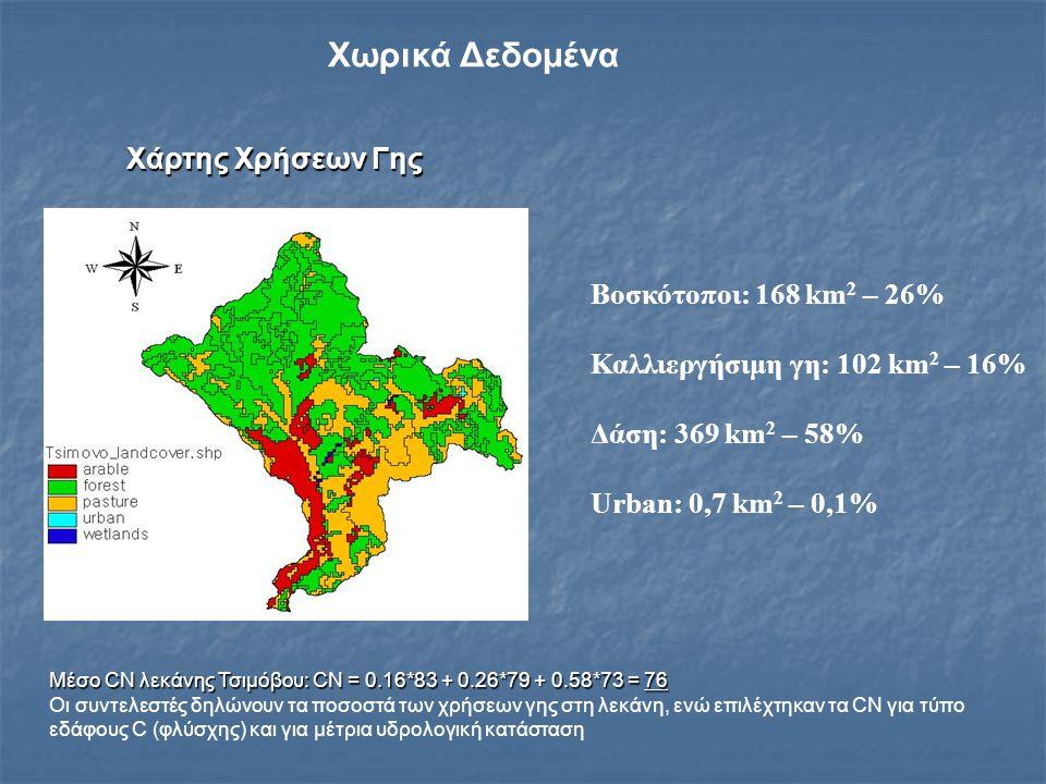 Χωρικά Δεδομένα Βοσκότοποι: 168 km 2 – 26% Καλλιεργήσιμη γη: 102 km 2 – 16% Δάση: 369 km 2 – 58% Urban: 0,7 km 2 – 0,1% Χάρτης Χρήσεων Γης Μέσο CN λεκ