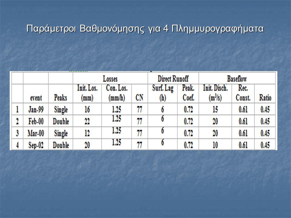 Παράμετροι Βαθμονόμησης για 4 Πλημμυρογραφήματα
