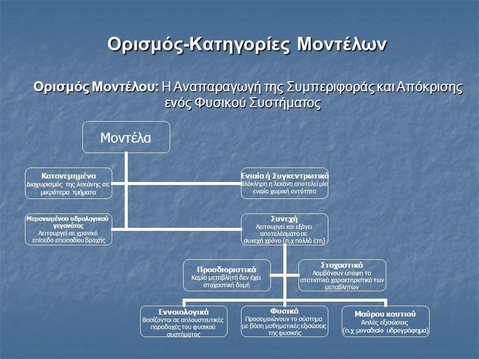 Ορισμός-Κατηγορίες Μοντέλων Ορισμός-Κατηγορίες Μοντέλων Μοντέλα Κατανεμημένα Διαχωρισμός της λεκάνης σε μικρότερα τμήματα Ενιαία ή Συγκεντρωτικά Ολόκλ