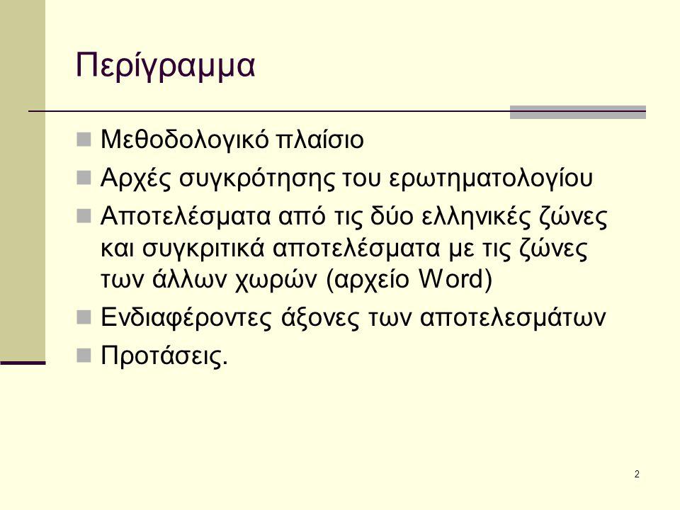 2 Περίγραμμα Μεθοδολογικό πλαίσιο Αρχές συγκρότησης του ερωτηματολογίου Αποτελέσματα από τις δύο ελληνικές ζώνες και συγκριτικά αποτελέσματα με τις ζώνες των άλλων χωρών (αρχείο Word) Ενδιαφέροντες άξονες των αποτελεσμάτων Προτάσεις.