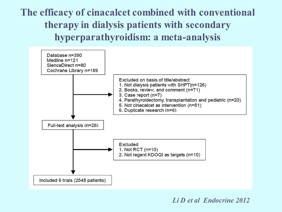 The efficacy of cinacalcet combined with conventional therapy in dialysis patients with secondary hyperparathyroidism: a meta-analysis Li D et al Endocrine 2012