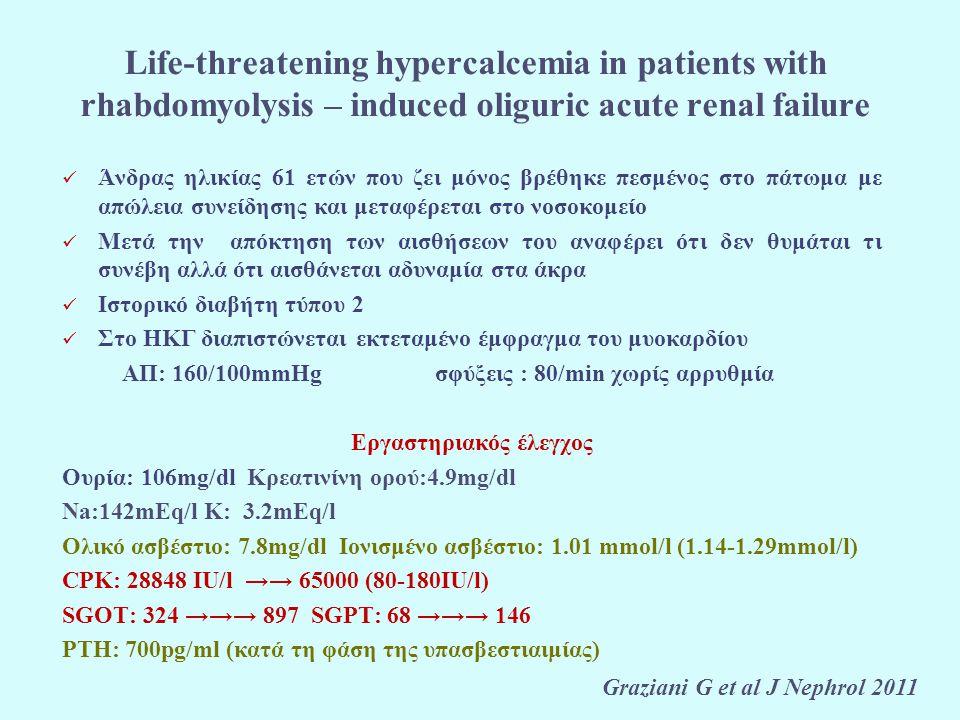 Life-threatening hypercalcemia in patients with rhabdomyolysis – induced oliguric acute renal failure Άνδρας ηλικίας 61 ετών που ζει μόνος βρέθηκε πεσ