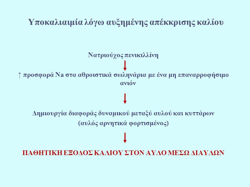 Υποκαλιαιμία λόγω αυξημένης απέκκρισης καλίου Νατριούχος πενικιλλίνη ↑ προσφορά Na στα αθροιστικά σωληνάρια με ένα μη επαναρροφήσιμο ανιόν Δημιουργία