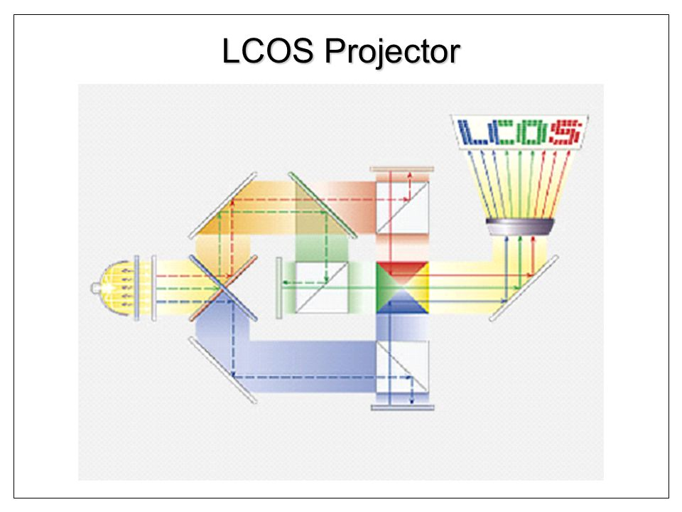 LCOS Projector