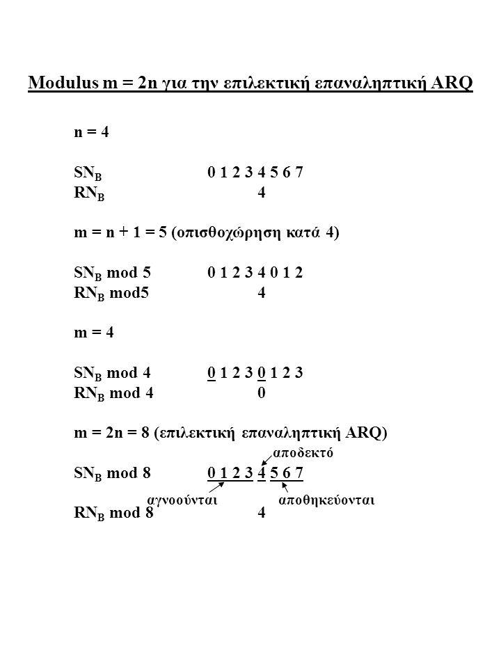 Επιλεκτική επαναληπτική ARQ με n = 2β + 2 και μνήμη δέκτη για β + 1 πακέτα Έχουμε μείωση της μεταβλητότητας της καθυστέρησης.