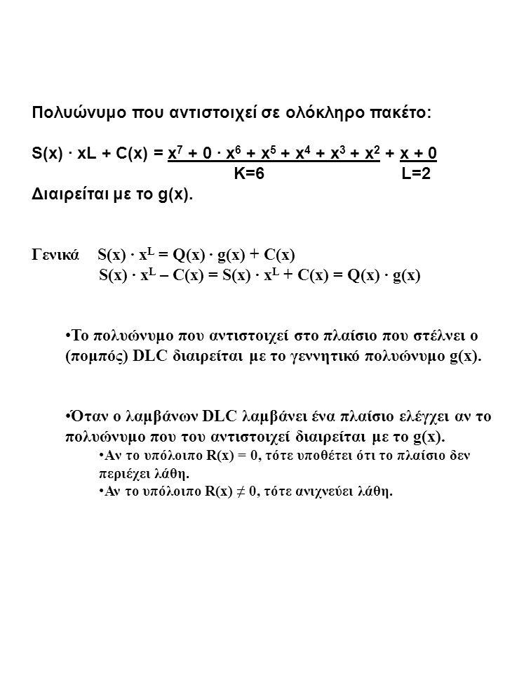 SC: 1 0 1 1 1 1 1 0 M: 1 0 0 1 1 1 1 1 σφάλμα: 0 0 1 0 0 0 0 1  Ε(x) = x 5 + 1 e K+L-1 … e 2 e 1 e 0 (πολυώνυμο σφάλματος) Ε(x) = e K+L-1 x K+L-1 + … + e 1 x + e 0 στέλνεται: S(x) ∙ x L + C(x)  διαιρείται με το g(x) λαμβάνεται: S(x) ∙ x L + C(x) + E(x) = M(x) O δέκτης υπολογίζει: R(x) =Remainder = Remainder Έχουμε λανθασμένη αποδοχή όταν το g(x) διαιρεί το E(x) και είναι E(x) ≠ 0.
