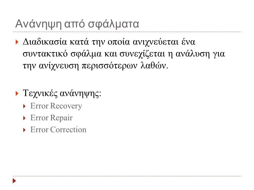 Error Recovery 1.Ανίχνευση συντακτικού λάθους. 2.