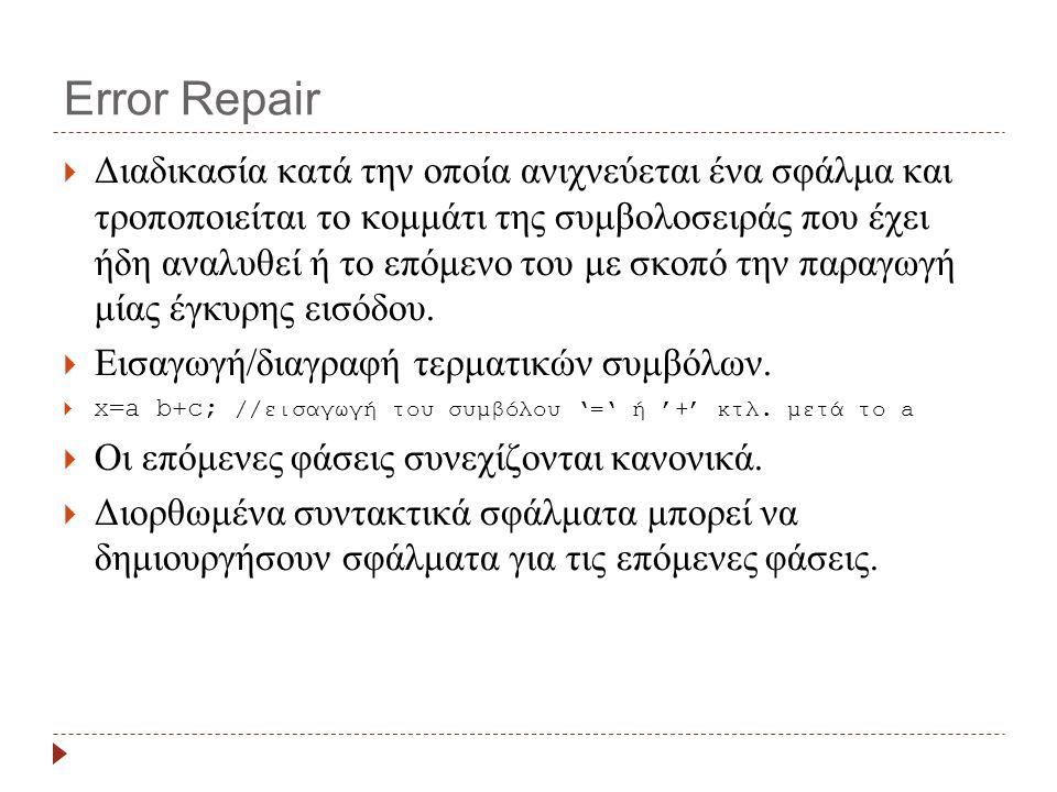 Error Repair  Διαδικασία κατά την οποία ανιχνεύεται ένα σφάλμα και τροποποιείται το κομμάτι της συμβολοσειράς που έχει ήδη αναλυθεί ή το επόμενο του με σκοπό την παραγωγή μίας έγκυρης εισόδου.