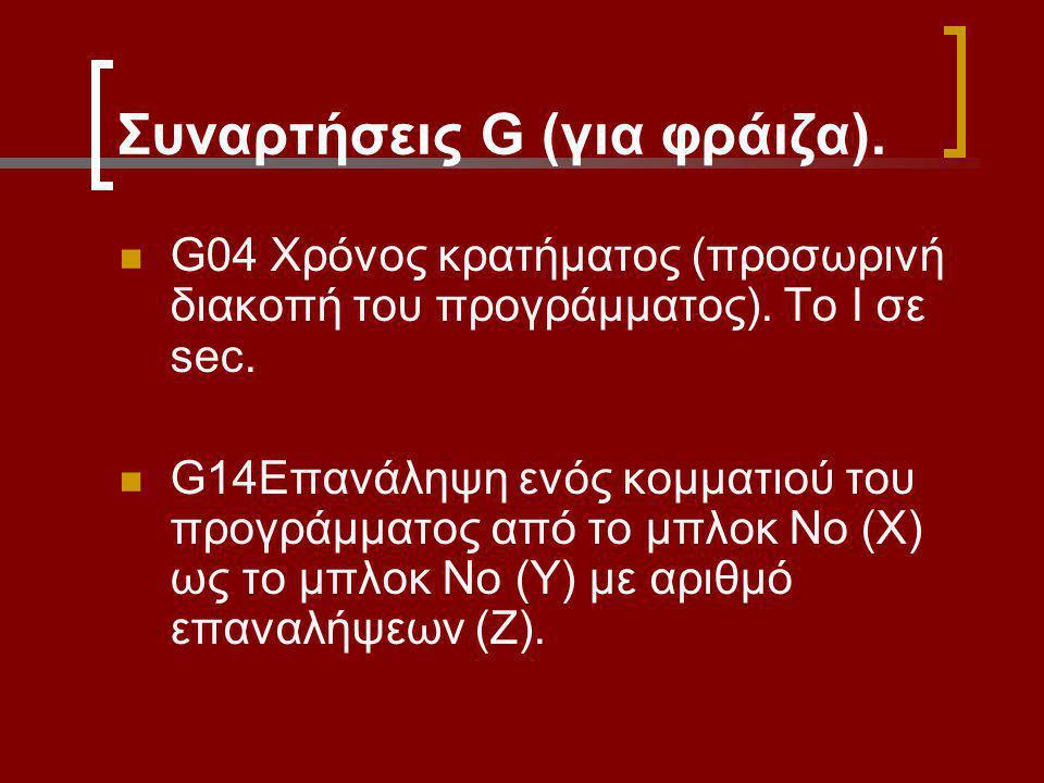 Συναρτήσεις G (για φράιζα). G04 Χρόνος κρατήματος (προσωρινή διακοπή του προγράμματος). Το Ι σε sec. G14Επανάληψη ενός κομματιού του προγράμματος από