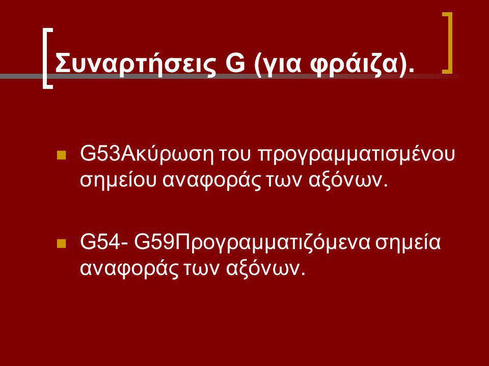 Συναρτήσεις G (για φράιζα). G53Ακύρωση του προγραμματισμένου σημείου αναφοράς των αξόνων. G54- G59Προγραμματιζόμενα σημεία αναφοράς των αξόνων.