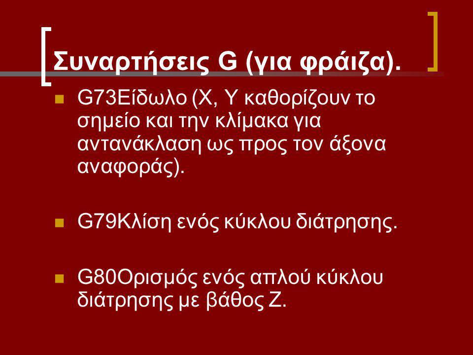 Συναρτήσεις G (για φράιζα). G73Είδωλο (Χ, Υ καθορίζουν το σημείο και την κλίμακα για αντανάκλαση ως προς τον άξονα αναφοράς). G79Κλίση ενός κύκλου διά