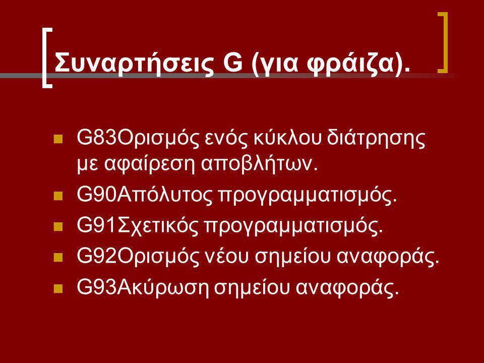 Συναρτήσεις G (για φράιζα). G83Ορισμός ενός κύκλου διάτρησης με αφαίρεση αποβλήτων. G90Απόλυτος προγραμματισμός. G91Σχετικός προγραμματισμός. G92Ορισμ
