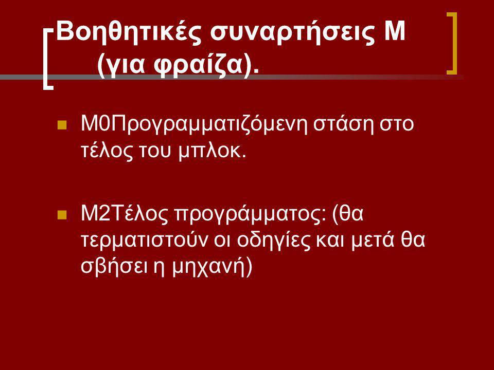Βοηθητικές συναρτήσεις Μ (για φραίζα). Μ0Προγραμματιζόμενη στάση στο τέλος του μπλοκ. Μ2Τέλος προγράμματος: (θα τερματιστούν οι οδηγίες και μετά θα σβ