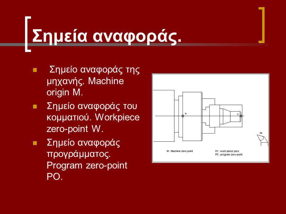 Σημεία αναφοράς. Σημείο αναφοράς της μηχανής. Machine origin M. Σημείο αναφοράς του κομματιού. Workpiece zero-point W. Σημείο αναφοράς προγράμματος. P