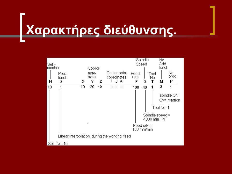 . Επιλέγοντας την επιλογή Input / editor