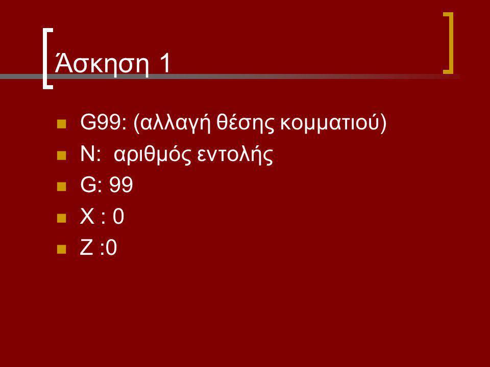 Άσκηση 1 G99: (αλλαγή θέσης κομματιού) Ν: αριθμός εντολής G: 99 Χ : 0 Ζ :0