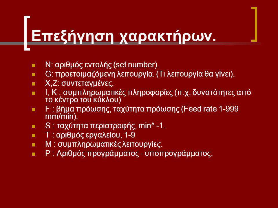 Επεξήγηση χαρακτήρων. Ν: αριθμός εντολής (set number). G: προετοιμαζόμενη λειτουργία. (Τι λειτουργία θα γίνει). Χ,Ζ: συντεταγμένες. Ι, Κ : συμπληρωματ