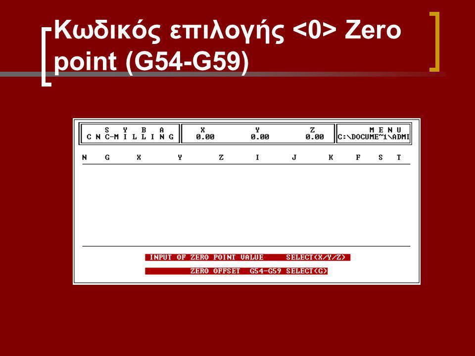 Κωδικός επιλογής Zero point (G54-G59)