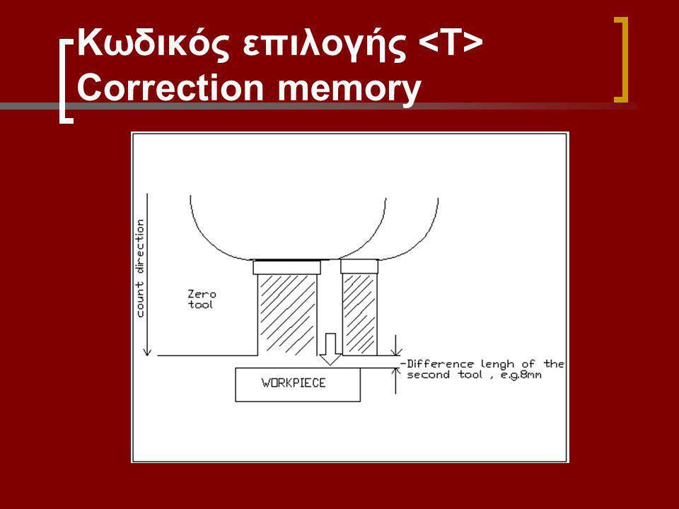 Κωδικός επιλογής Correction memory