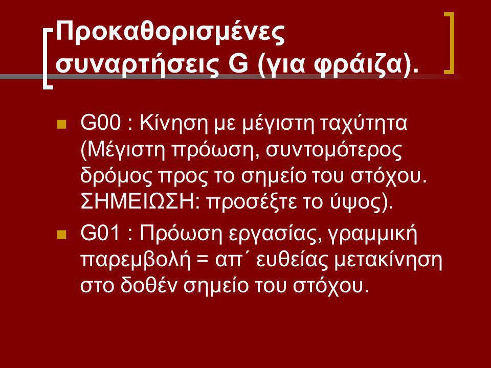 Προκαθορισμένες συναρτήσεις G (για φράιζα). G00 : Κίνηση με μέγιστη ταχύτητα (Μέγιστη πρόωση, συντομότερος δρόμος προς το σημείο του στόχου. ΣΗΜΕΙΩΣΗ: